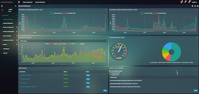 Red Piranha Crystal Eye UTM - Dashboard - 1