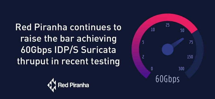 Red Piranha achieves 60Gbps IDS/S Suricata thruput